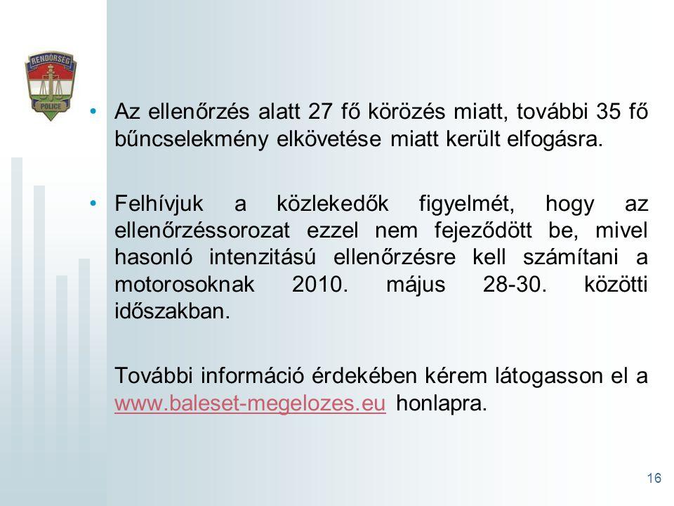 16 Az ellenőrzés alatt 27 fő körözés miatt, további 35 fő bűncselekmény elkövetése miatt került elfogásra.