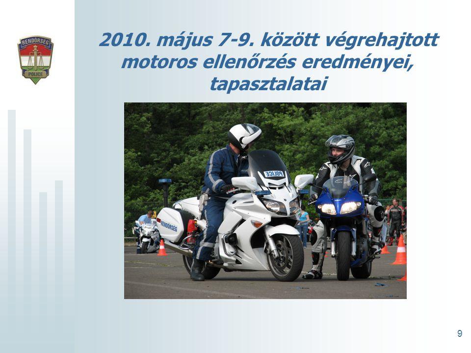 10 A fokozott közúti ellenőrzés célja: a magyar közutak közlekedésbiztonságának javítása; annak elérése, hogy a közúti közlekedési balesetek száma, súlyossági foka, valamint a meghalt és megsérült személyek száma tovább csökkenjen.