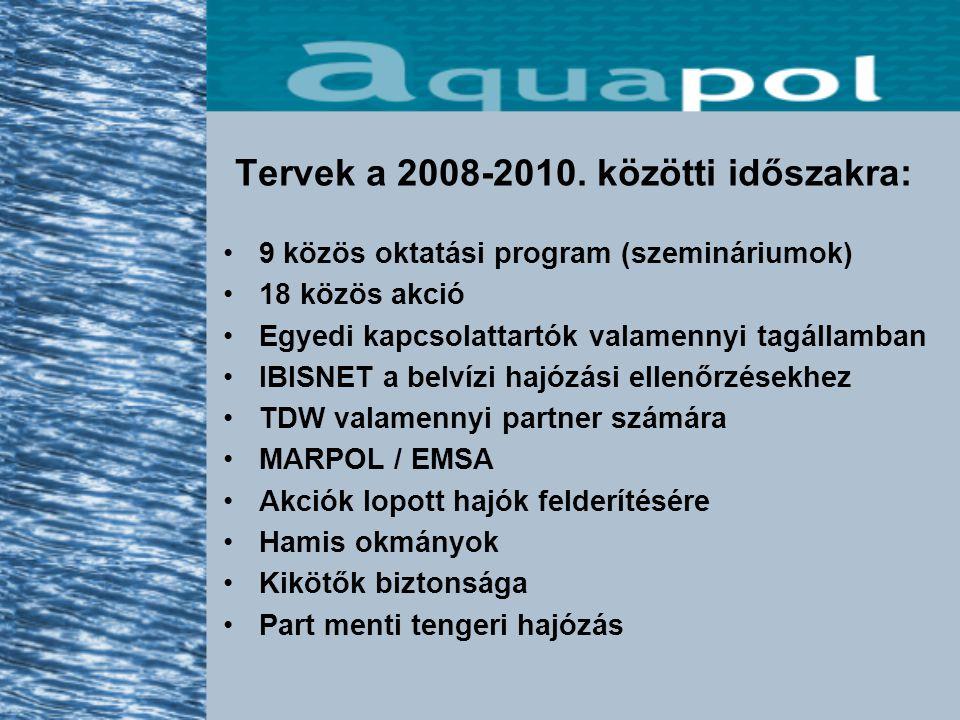 Tervek a 2008-2010.