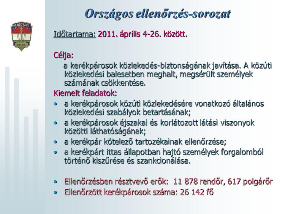 Országos ellenőrzés-sorozat Időtartama: 2011. április 4-26. között. Célja: a kerékpárosok közlekedés-biztonságának javítása. A közúti közlekedési bale