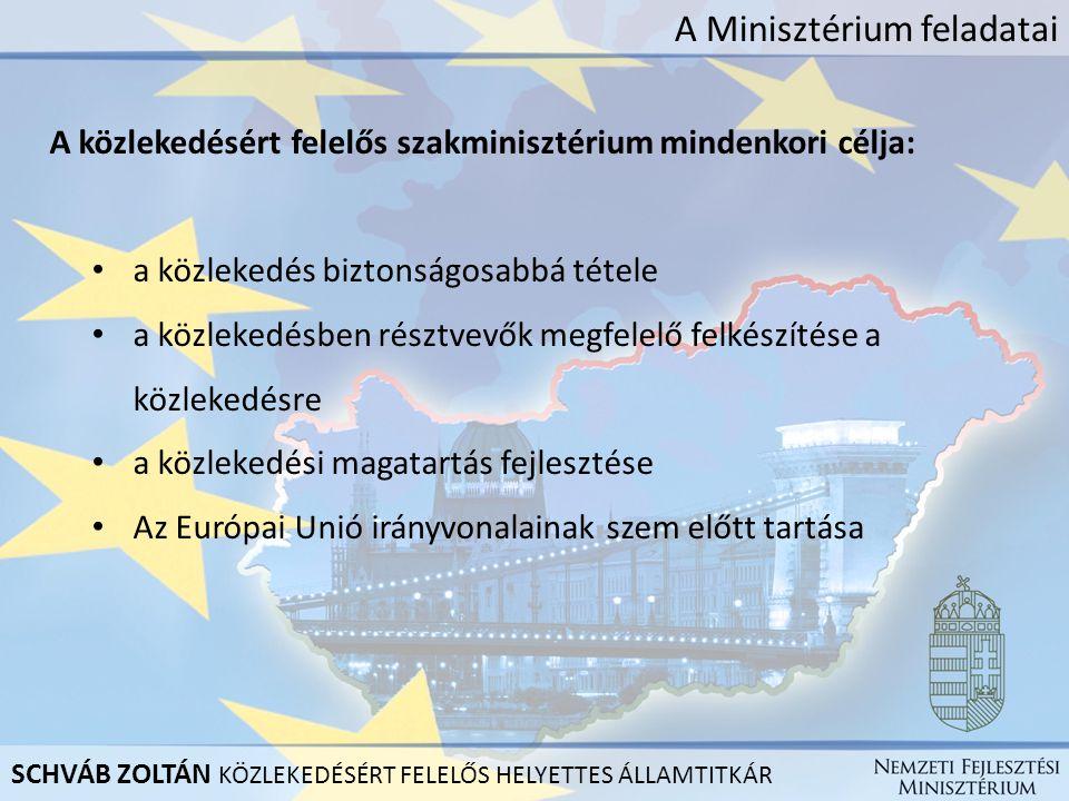 A Minisztérium feladatai A közlekedésért felelős szakminisztérium mindenkori célja: a közlekedés biztonságosabbá tétele a közlekedésben résztvevők megfelelő felkészítése a közlekedésre a közlekedési magatartás fejlesztése Az Európai Unió irányvonalainak szem előtt tartása SCHVÁB ZOLTÁN KÖZLEKEDÉSÉRT FELELŐS HELYETTES ÁLLAMTITKÁR