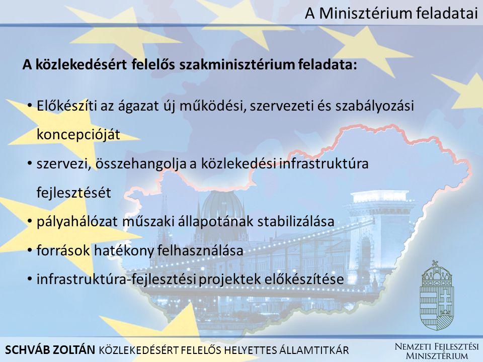 A Minisztérium feladatai A közlekedésért felelős szakminisztérium feladata: Előkészíti az ágazat új működési, szervezeti és szabályozási koncepcióját