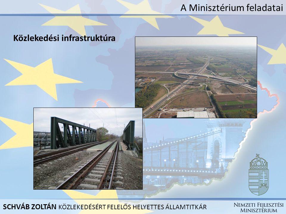 A Minisztérium feladatai Közlekedési infrastruktúra SCHVÁB ZOLTÁN KÖZLEKEDÉSÉRT FELELŐS HELYETTES ÁLLAMTITKÁR