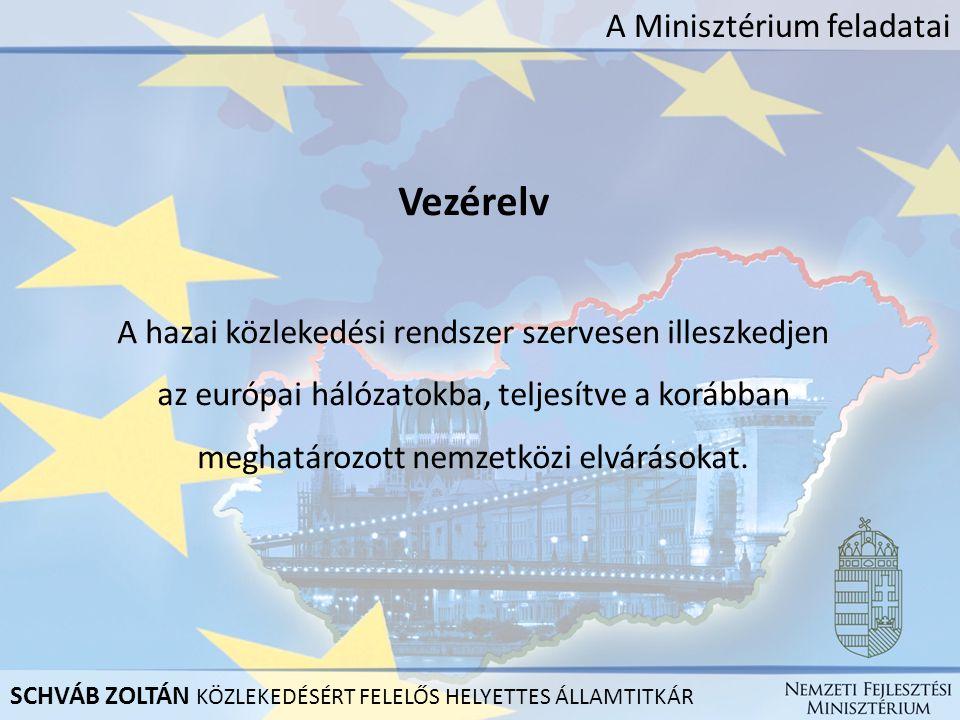 A Minisztérium feladatai Vezérelv A hazai közlekedési rendszer szervesen illeszkedjen az európai hálózatokba, teljesítve a korábban meghatározott nemz