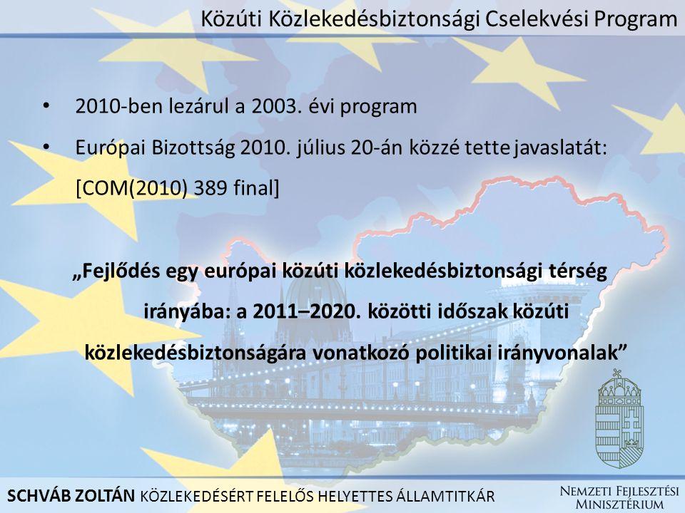 """2010-ben lezárul a 2003. évi program Európai Bizottság 2010. július 20-án közzé tette javaslatát: [COM(2010) 389 final] """"Fejlődés egy európai közúti k"""
