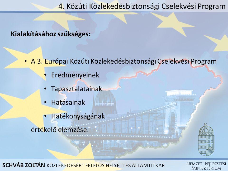 4. Közúti Közlekedésbiztonsági Cselekvési Program Kialakításához szükséges: A 3. Európai Közúti Közlekedésbiztonsági Cselekvési Program Eredményeinek