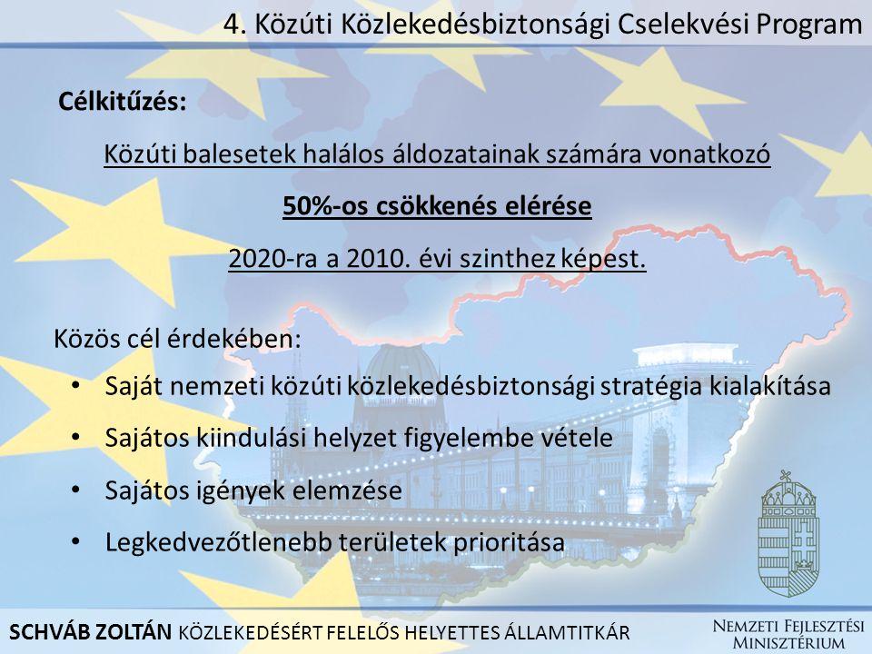 A Minisztérium feladatai Vezérelv A hazai közlekedési rendszer szervesen illeszkedjen az európai hálózatokba, teljesítve a korábban meghatározott nemzetközi elvárásokat.