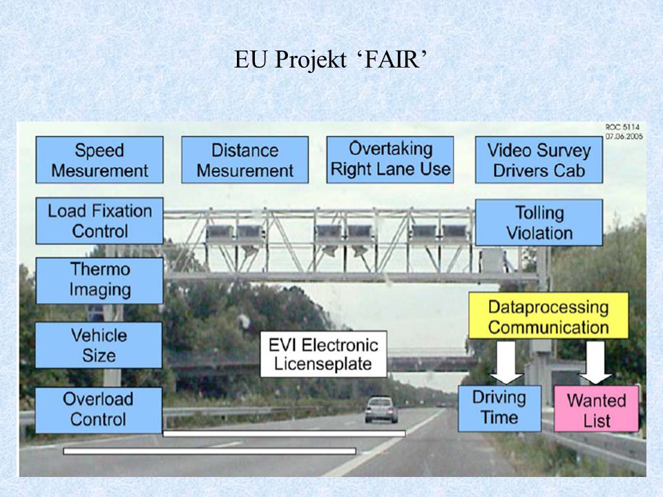 EU Projekt 'FAIR'