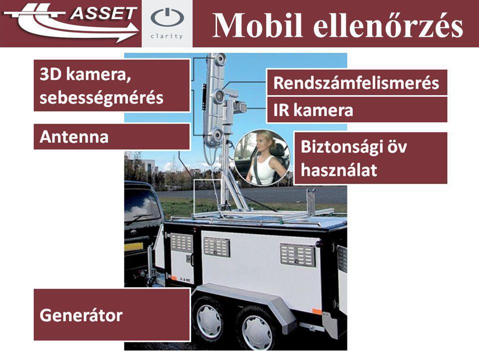 Mobil ellenőrzés