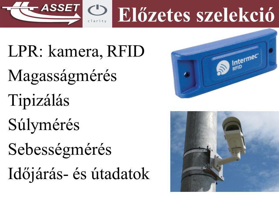 LPR: kamera, RFID Magasságmérés Tipizálás Súlymérés Sebességmérés Időjárás- és útadatok Előzetes szelekció