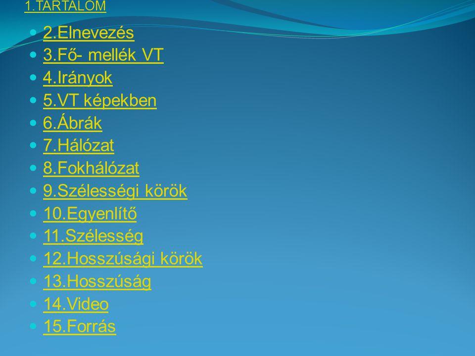 A VILÁGTÁJ elnevezések használata Szabadban az irányok meghatározására világtájak elnevezését használjuk.