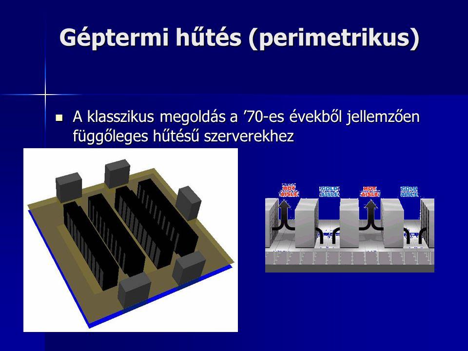Géptermi hűtés (perimetrikus) A klasszikus megoldás a '70-es évekből jellemzően függőleges hűtésű szerverekhez A klasszikus megoldás a '70-es évekből