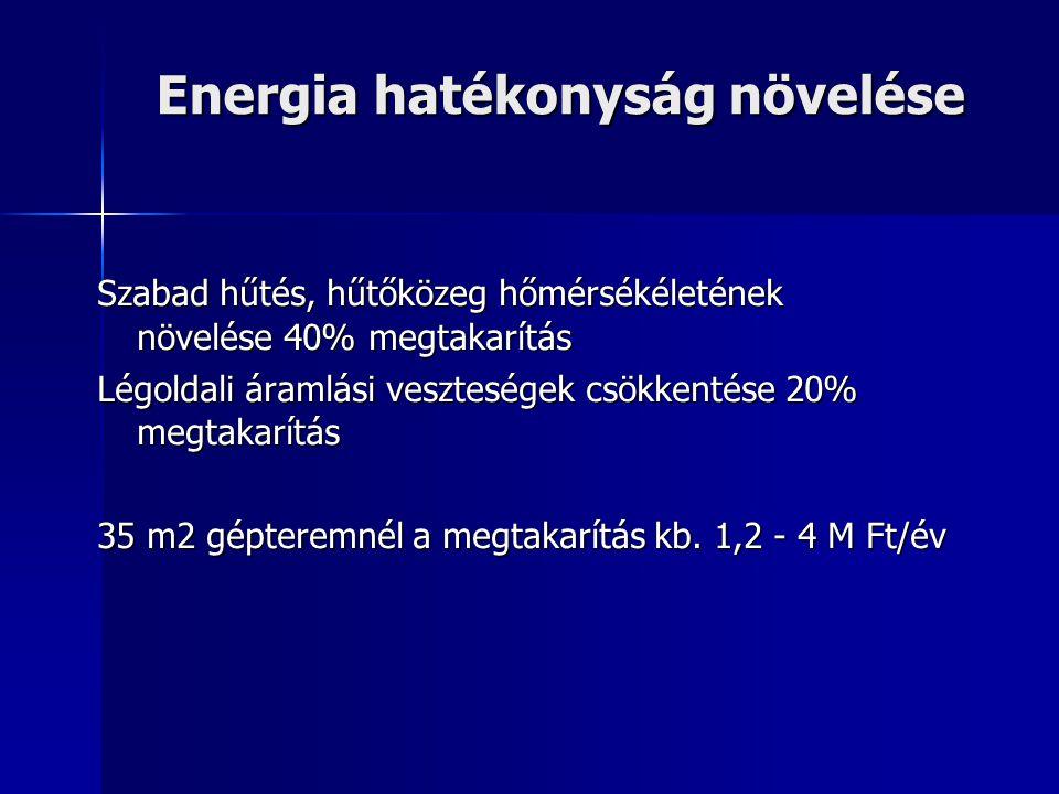 Energia hatékonyság növelése Szabad hűtés, hűtőközeg hőmérsékéletének növelése 40% megtakarítás Légoldali áramlási veszteségek csökkentése 20% megtaka