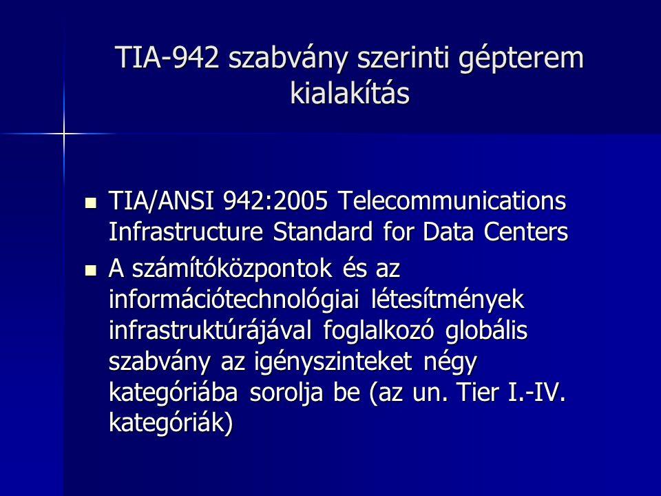 TIA-942 szabvány szerinti gépterem kialakítás TIA/ANSI 942:2005 Telecommunications Infrastructure Standard for Data Centers TIA/ANSI 942:2005 Telecomm