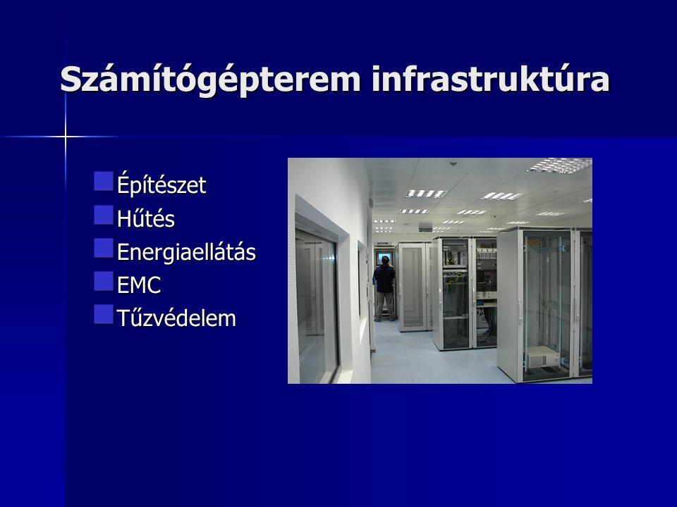 Számítógépterem infrastruktúra Építészet Építészet Hűtés Hűtés Energiaellátás Energiaellátás EMC EMC Tűzvédelem Tűzvédelem
