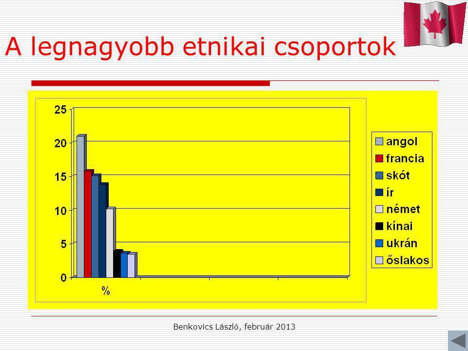 Benkovics László, február 2013 A legnagyobb etnikai csoportok