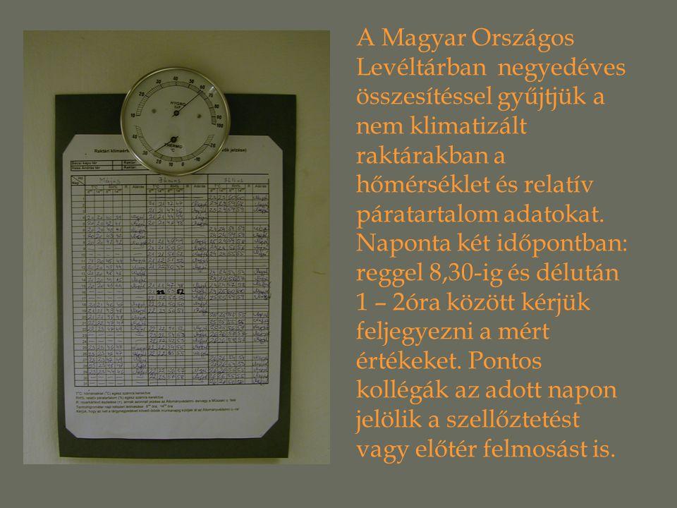 A Magyar Országos Levéltárban negyedéves összesítéssel gyűjtjük a nem klimatizált raktárakban a hőmérséklet és relatív páratartalom adatokat.