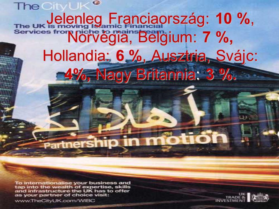 Jelenleg Franciaország: 10 %, Norvégia, Belgium: 7 %, Hollandia: 6 %, Ausztria, Svájc: 4%, Nagy Britannia: 3 %.