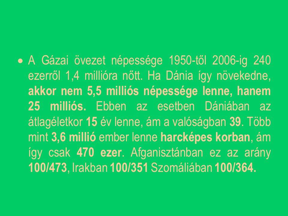  A Gázai övezet népessége 1950-től 2006-ig 240 ezerről 1,4 millióra nőtt.