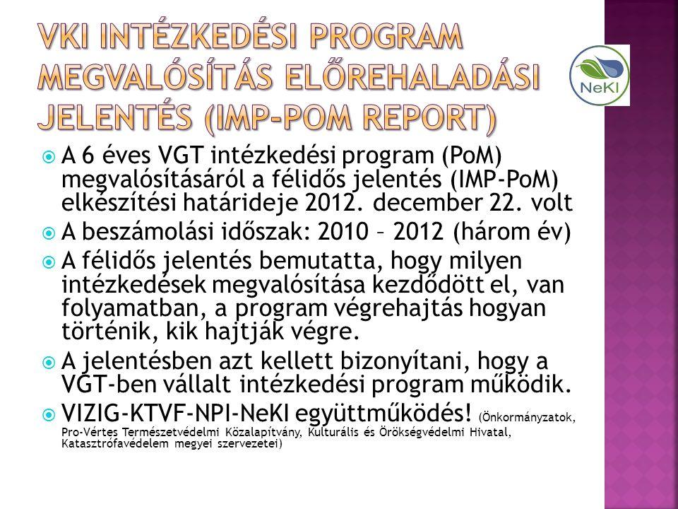  A 6 éves VGT intézkedési program (PoM) megvalósításáról a félidős jelentés (IMP-PoM) elkészítési határideje 2012. december 22. volt  A beszámolási