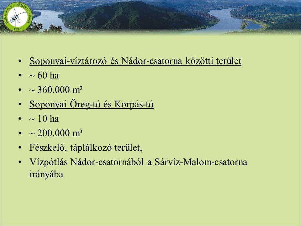 Soponyai-víztározó és Nádor-csatorna közötti terület ~ 60 ha ~ 360.000 m³ Soponyai Öreg-tó és Korpás-tó ~ 10 ha ~ 200.000 m³ Fészkelő, táplálkozó terü