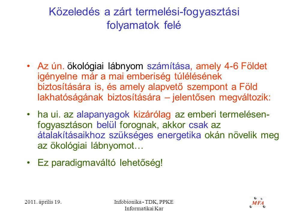 2011. április 19.Infobionika - TDK, PPKE Informatikai Kar Közeledés a zárt termelési-fogyasztási folyamatok felé Az ún. ökológiai lábnyom számítása, a