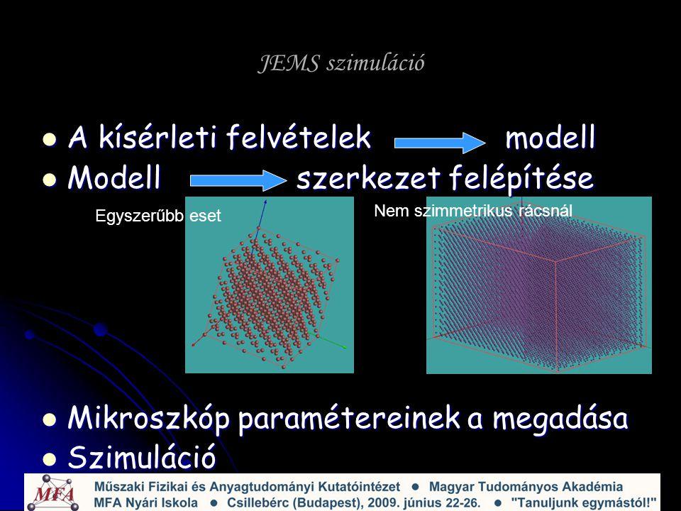JEMS szimuláció A kísérleti felvételek modell A kísérleti felvételek modell Modell szerkezet felépítése Modell szerkezet felépítése Mikroszkóp paramétereinek a megadása Mikroszkóp paramétereinek a megadása Szimuláció Szimuláció Egyszerűbb eset Nem szimmetrikus rácsnál