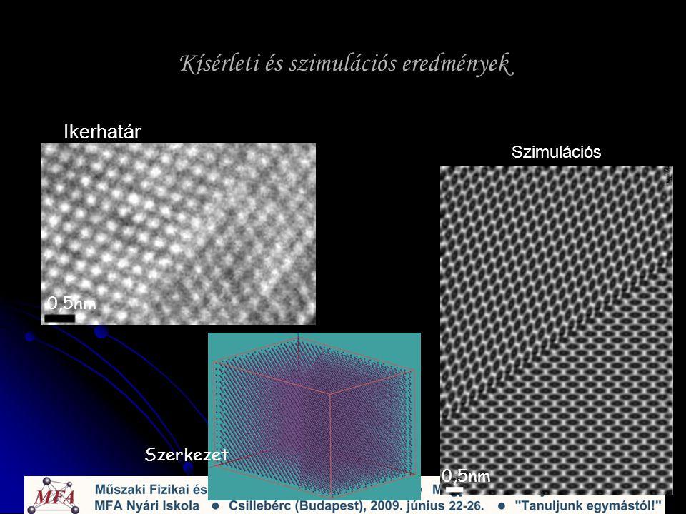 Kísérleti és szimulációs eredmények Ikerhatár Szimulációs Szerkezet 0,5nm