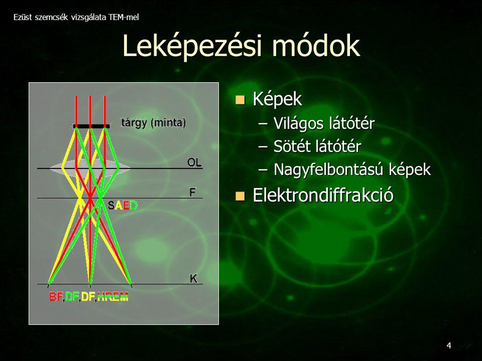 Ezüst szemcsék vizsgálata TEM-mel 4 Leképezési módok Képek Képek –Világos látótér –Sötét látótér –Nagyfelbontású képek Elektrondiffrakció Elektrondiff
