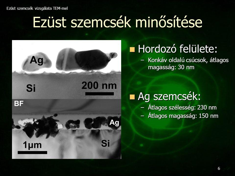 Ezüst szemcsék vizsgálata TEM-mel 6 Ezüst szemcsék minősítése Hordozó felülete: Hordozó felülete: –Konkáv oldalú csúcsok, átlagos magasság: 30 nm Ag s