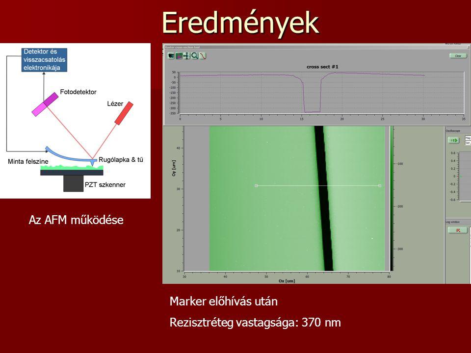 Eredmények Az AFM működése Előhívás után Marker előhívás után Rezisztréteg vastagsága: 370 nm