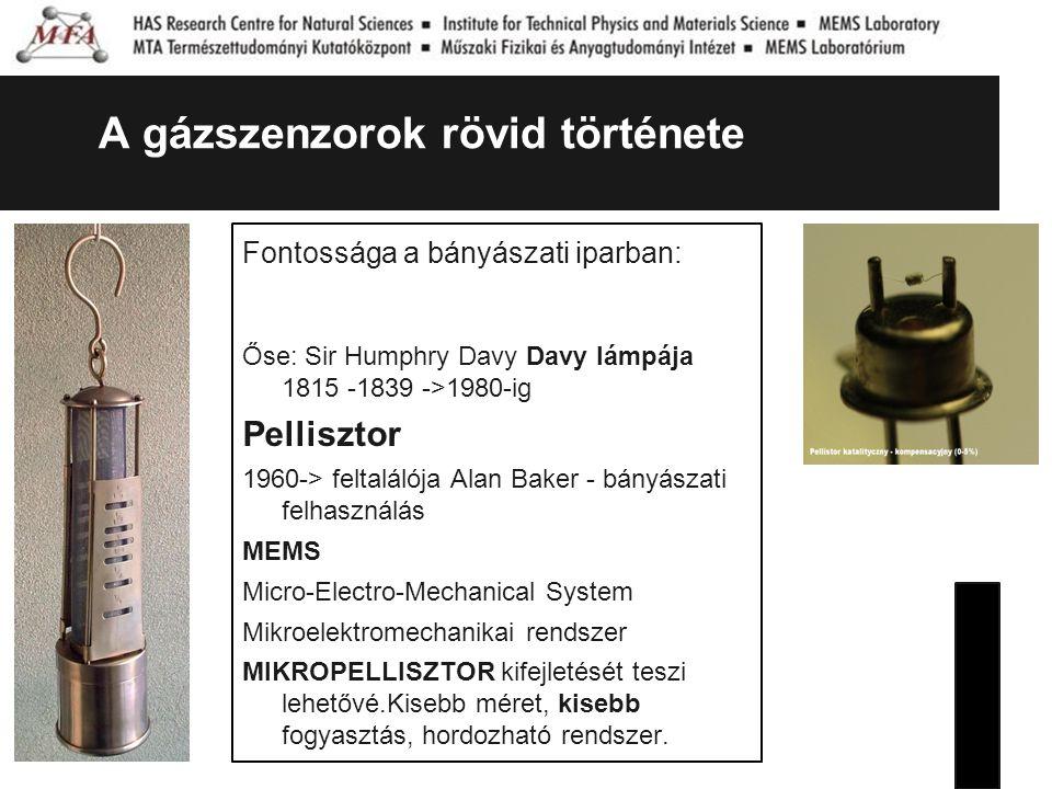 A gázszenzorok rövid története Fontossága a bányászati iparban: Őse: Sir Humphry Davy Davy lámpája 1815 -1839 ->1980-ig Pellisztor 1960-> feltalálója
