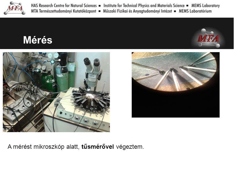 Tesztelés Fűtőtestek meghajtása áramgenerátorral.Feszültségmérés sokcsatornás multiméterrel.