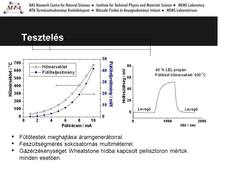 Metán mérése Metán katalízis külöböző hőmérsékletű fűtőtesteken.