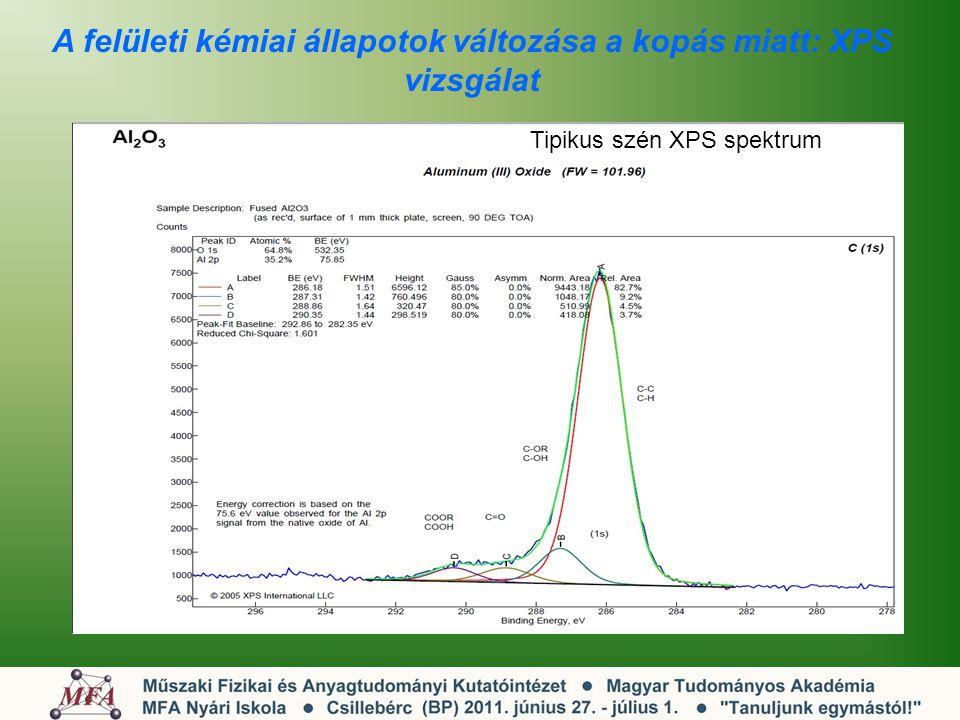 A felületi kémiai állapotok változása a kopás miatt: XPS vizsgálat Tipikus szén XPS spektrum
