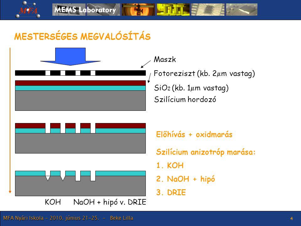 MFA Nyári Iskola - 2010. június 21-25. - Beke Lilla 4 Szilícium hordozó Fotoreziszt (kb. 2  m vastag) Maszk SiO 2 (kb. 1  m vastag) Előhívás + oxidm