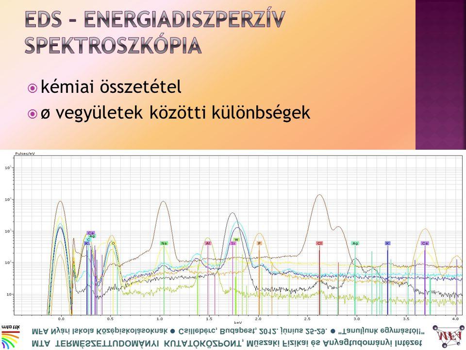  kémiai összetétel  ø vegyületek közötti különbségek