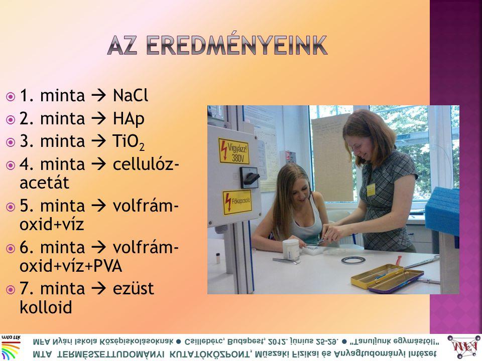  1. minta  NaCl  2. minta  HAp  3. minta  TiO 2  4.