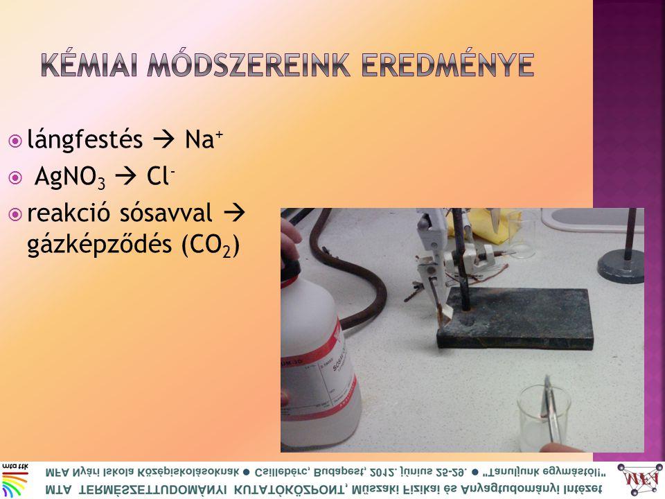  lángfestés  Na +  AgNO 3  Cl -  reakció sósavval  gázképződés (CO 2 )