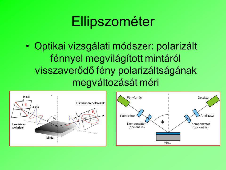 Ellipszométer Optikai vizsgálati módszer: polarizált fénnyel megvilágított mintáról visszaverődő fény polarizáltságának megváltozását méri