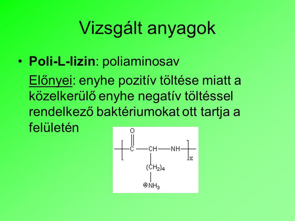 Vizsgált anyagok Poli-L-lizin: poliaminosav Előnyei: enyhe pozitív töltése miatt a közelkerülő enyhe negatív töltéssel rendelkező baktériumokat ott tartja a felületén