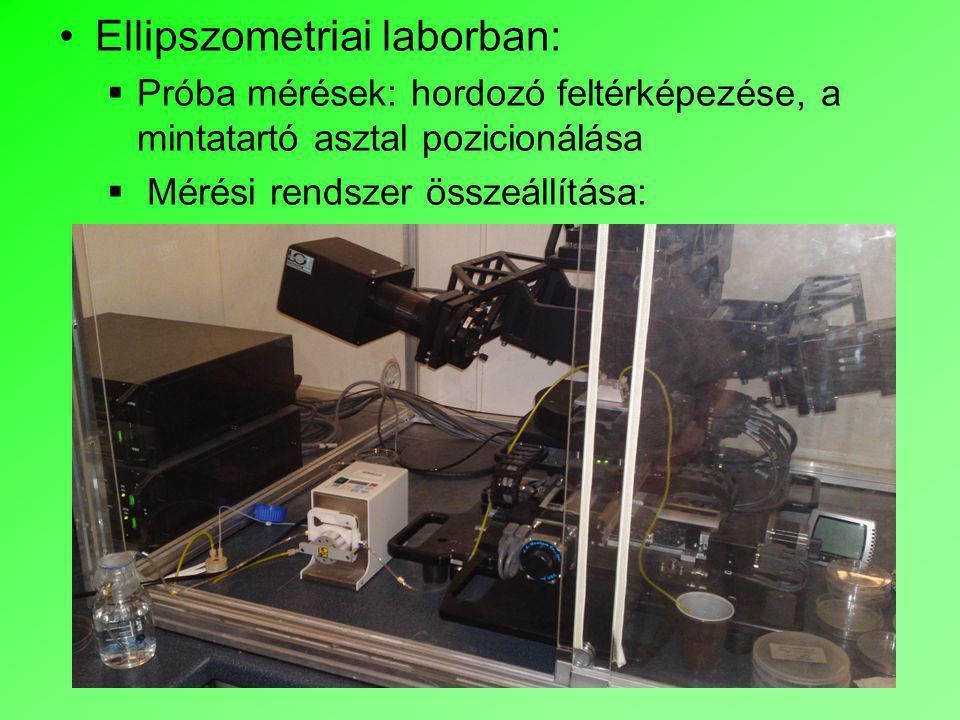 Ellipszometriai laborban:  Próba mérések: hordozó feltérképezése, a mintatartó asztal pozicionálása  Mérési rendszer összeállítása: