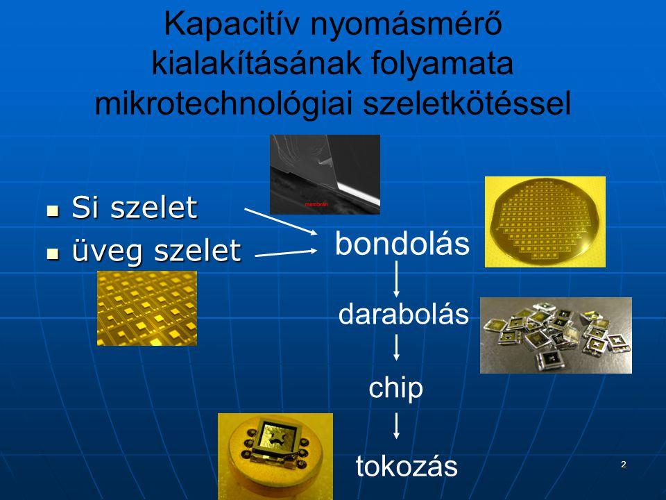 2 Kapacitív nyomásmérő kialakításának folyamata mikrotechnológiai szeletkötéssel Si szelet Si szelet üveg szelet üveg szelet bondolás darabolás chip t