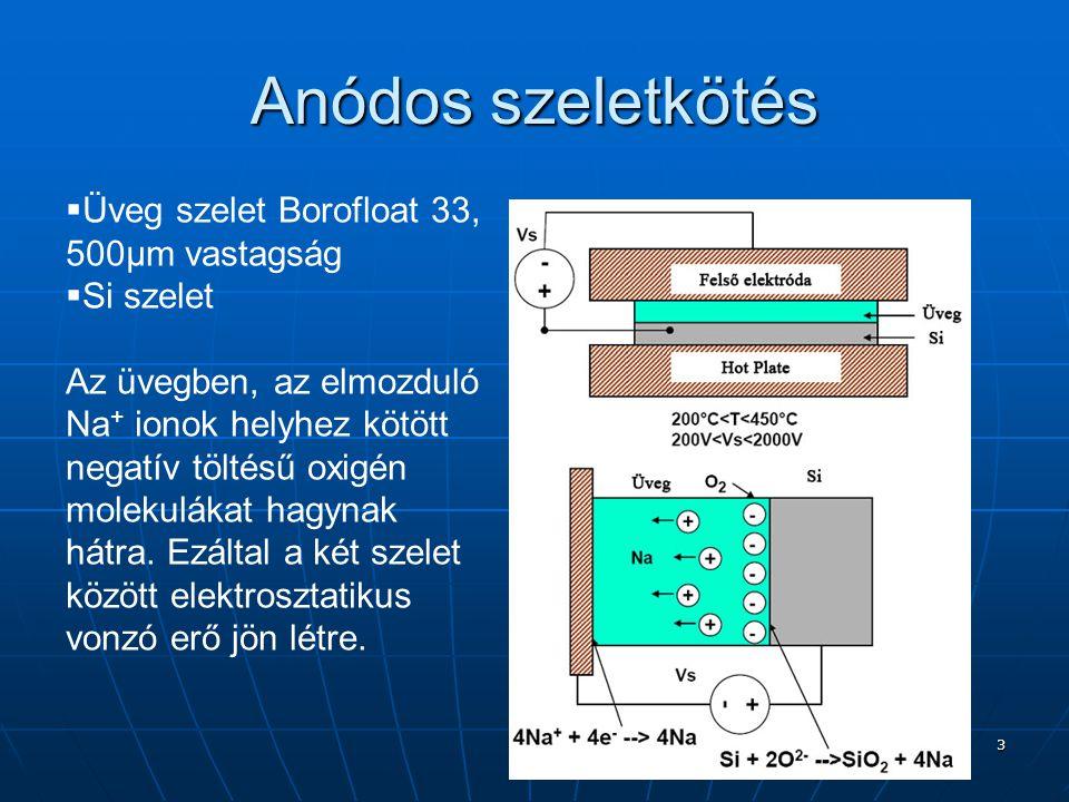3 Anódos szeletkötés  Üveg szelet Borofloat 33, 500µm vastagság  Si szelet Az üvegben, az elmozduló Na + ionok helyhez kötött negatív töltésű oxigén