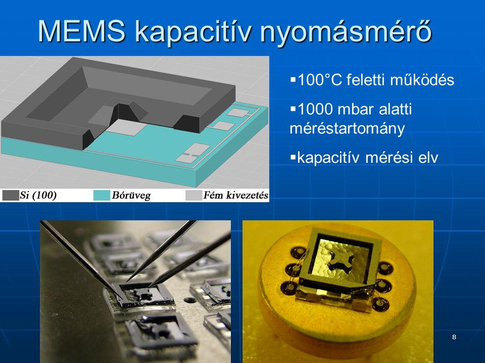 8 MEMS kapacitív nyomásmérő  100°C feletti működés  1000 mbar alatti méréstartomány  kapacitív mérési elv