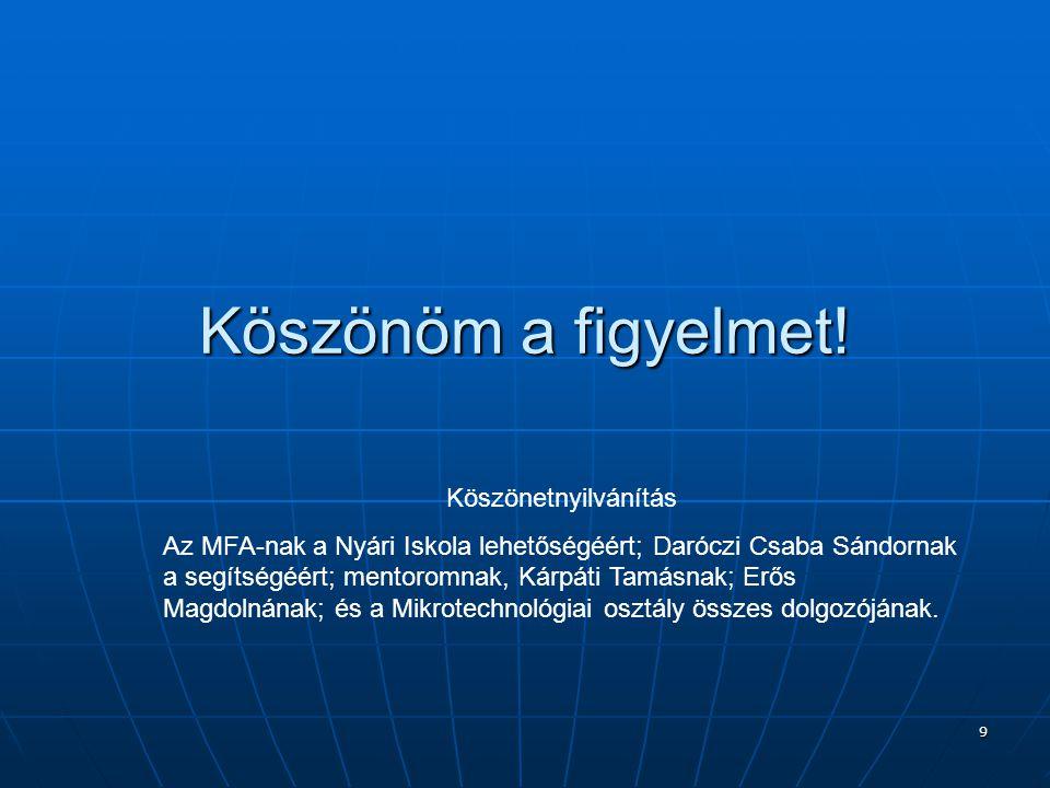 9 Köszönöm a figyelmet! Köszönetnyilvánítás Az MFA-nak a Nyári Iskola lehetőségéért; Daróczi Csaba Sándornak a segítségéért; mentoromnak, Kárpáti Tamá