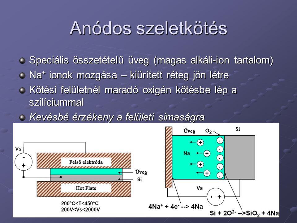 Anódos szeletkötés Speciális összetételű üveg (magas alkáli-ion tartalom) Na + ionok mozgása – kiürített réteg jön létre Kötési felületnél maradó oxigén kötésbe lép a szilíciummal Kevésbé érzékeny a felületi simaságra