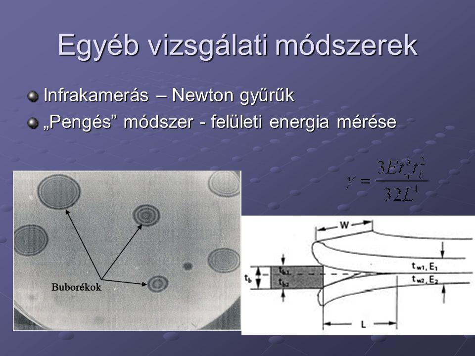 """Egyéb vizsgálati módszerek Infrakamerás – Newton gyűrűk """"Pengés módszer - felületi energia mérése"""