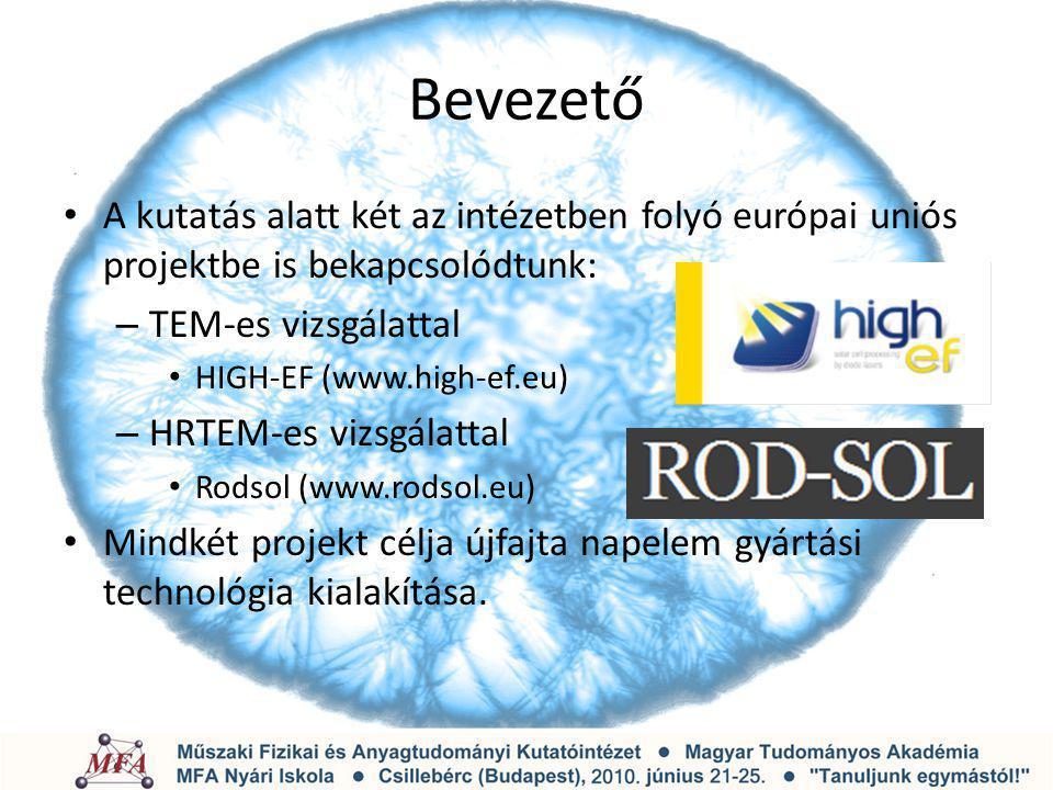 Bevezető A kutatás alatt két az intézetben folyó európai uniós projektbe is bekapcsolódtunk: – TEM-es vizsgálattal HIGH-EF (www.high-ef.eu) – HRTEM-es