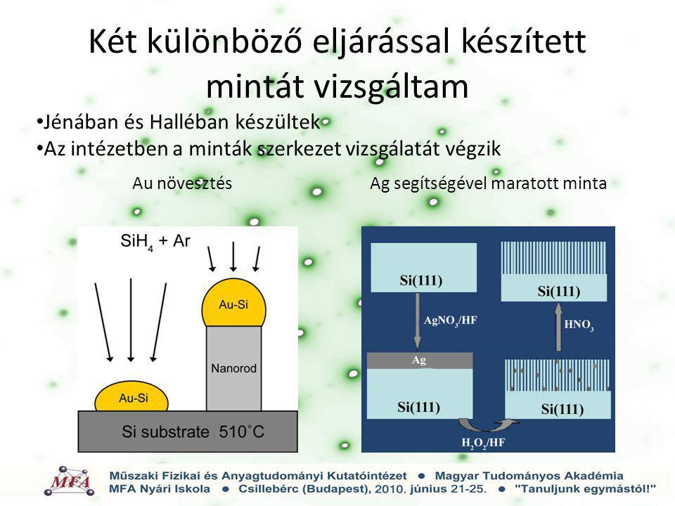 Két különböző eljárással készített mintát vizsgáltam Ag segítségével maratott mintaAu növesztés Jénában és Halléban készültek Az intézetben a minták s